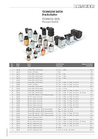 Overview of pressure switches